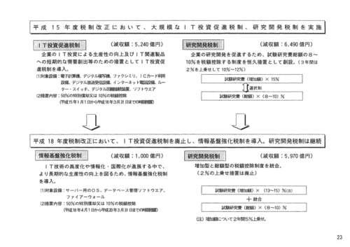 D_kikaku1kai11